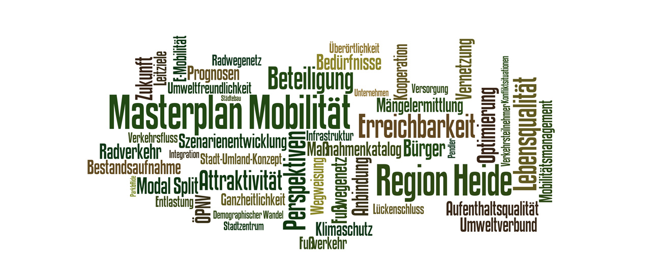 Region Heide Word Cloud